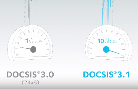 Difference Between DOCSIS 3.0 Vs 3.1